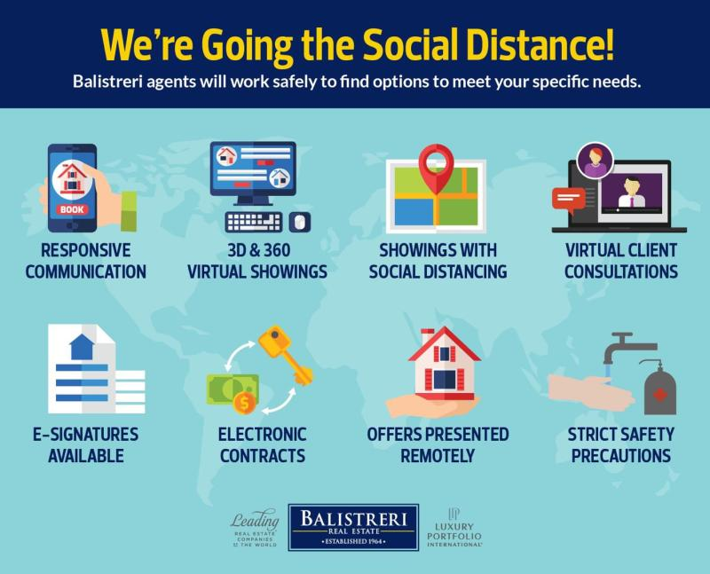 We're going the social distance