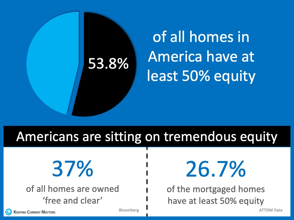 home equity today